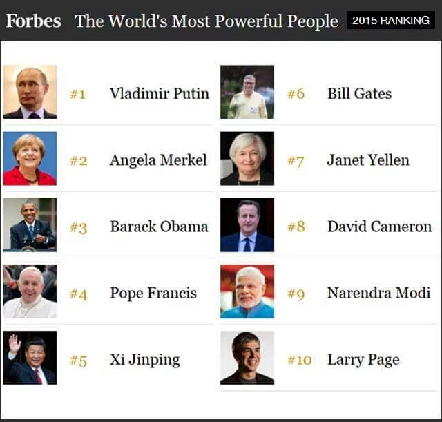 PM Modi 9th most powerful person in the world in Forbes list