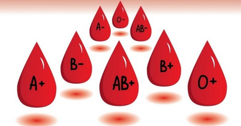 blood-group